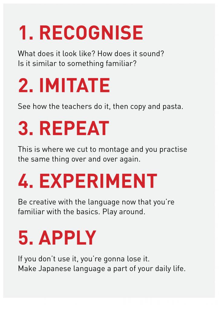 5-Steps-V2